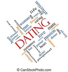 Dating Word Cloud Concept Angled - Dating Word Cloud Concept...