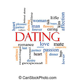 Dating Word Cloud Concept with great terms such as romance,...