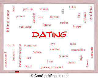 Dating Word Cloud Concept on a Whiteboard with great terms...