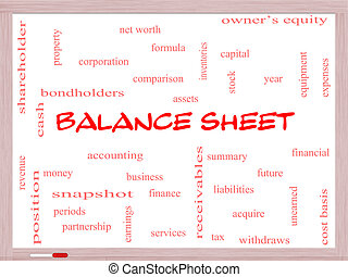 Balance Sheet Word Cloud Concept on a Whiteboard with great...