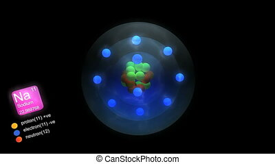 Sodium atom, with elements symbol, number, mass and element...