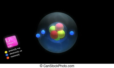 Lithium atom, with element's symbol, number, mass and...