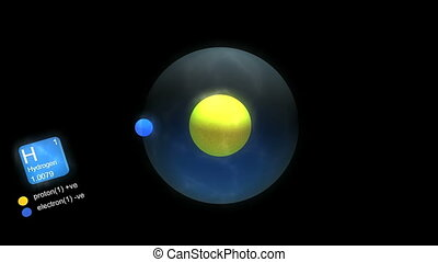 Hydrogen atom, with elements symbol, number, mass and...