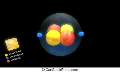 Helium atom, with element's symbol, number, mass and element...