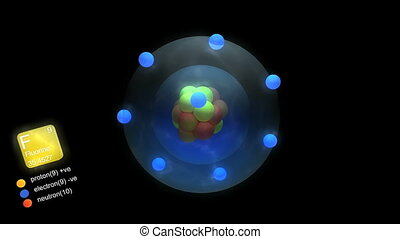 Fluorine atom, with element's symbol, number, mass and...