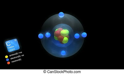 Carbon atom, with elements symbol, number, mass and element...