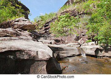 The Rock Conyon and blue sky at waterfall in summer,National...