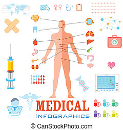 Healthcare and Medical Infographics - illustration of...