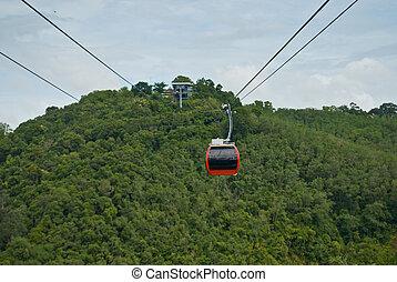 Cable Car at Hatyai Park , Hat Yai , Thailand - Cable Car at...