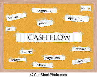 Cash Flow Corkboard Word Concept with great terms such as...