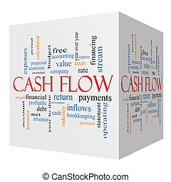 Cash Flow 3D cube Word Cloud Concept with great terms such...