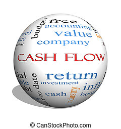 Cash Flow 3D sphere Word Cloud Concept with great terms such...