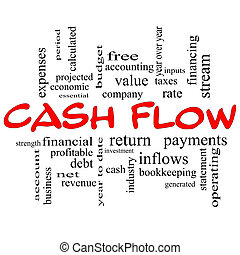 Cash Flow Word Cloud Concept in red caps with great terms...