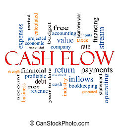 Cash Flow Word Cloud Concept with great terms such as...