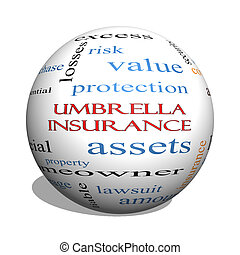 Umbrella Insurance 3D sphere Word Cloud Concept