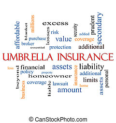 Umbrella Insurance Word Cloud Concept with great terms such...