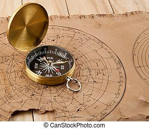 antigas, mapas, compasso