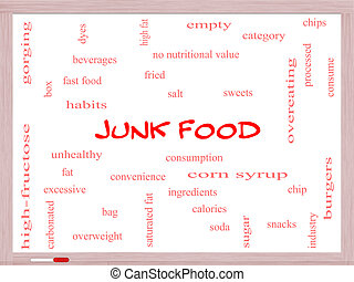 Junk Food Word Cloud Concept on a Whiteboard with great...