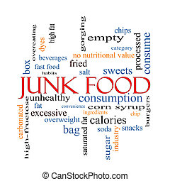 Junk Food Word Cloud Concept with great terms such as chip,...