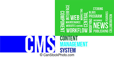 word cloud - cms - A word cloud of content management system...