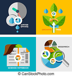Set of flat design concepts - nature research Water saving,...