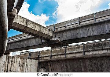 Skytrain Railway with blue sky