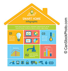 Smart Home Automation Technology Infographics - Smart home...