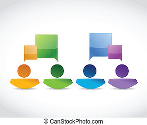 color people avatar communication
