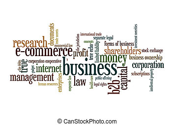 Business word cloud - B2B Business to business - Word Cloud...