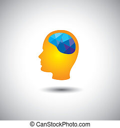 vector concept - human brain and face showing creativity,...