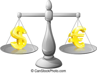 Currency scales concepts - Scales currency concept, foreign...