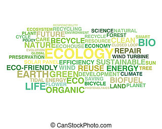 Ecology and sustainable development word cloud