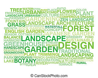 Landscape design. Word cloud concept