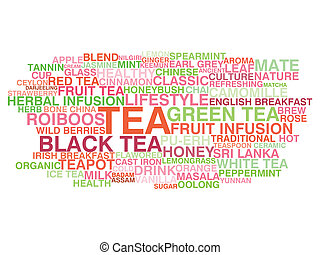 Tea variety Word cloud concept