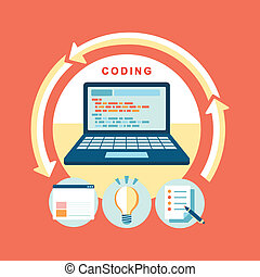 flat design concept of process web page coding