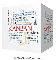 Kanban 3D cube Word Cloud Concept with great terms such as...