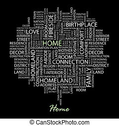 HOME. Word cloud concept illustration. Wordcloud collage.