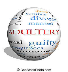 Adultery 3D sphere Word Cloud Concept with great terms such...