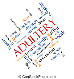Adultery Word Cloud Concept Angled - Adultery Word Cloud...