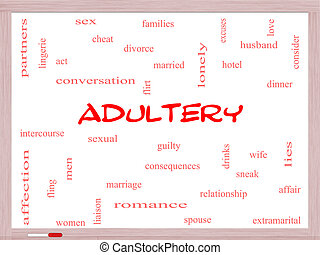 Adultery Word Cloud Concept on a Whiteboard with great terms...