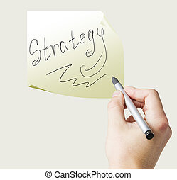hand drawing strategy