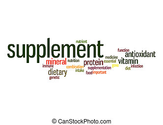 Supplement word cloud