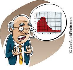 Economist Warning - A pessimistic cartoon economist warms of...