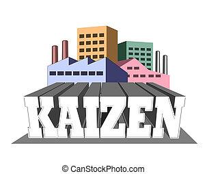 """Kaizen - The word Kaizen means """"continuous improvement"""". It..."""