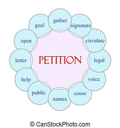 Petition Circular Word Concept - Petition concept circular...