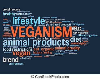 Veganism concepts word cloud illustration. Word collage...