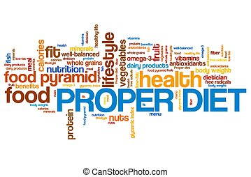 Proper diet and healthy food diet concepts word cloud...