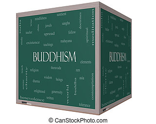 Buddhism Word Cloud Concept on a 3D cube Blackboard