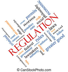 Regulation Word Cloud Concept Angled - Regulation Word Cloud...
