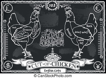 Vintage Blackboard of English Cut of Chicken - Detailed...